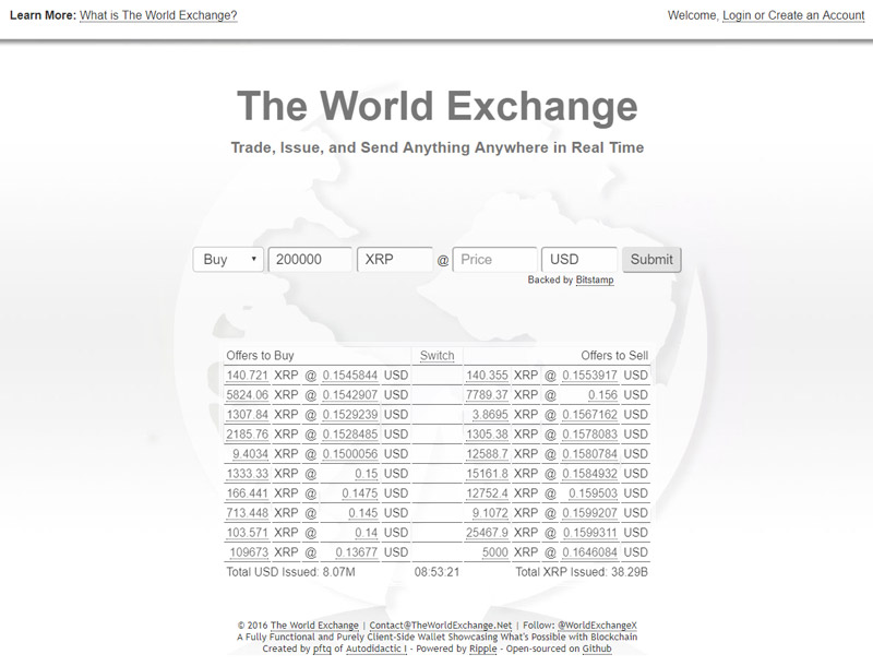 The World Exchange